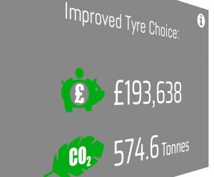 Tyre Analytics - scenarios to demonstrate supply chain fleet logistics